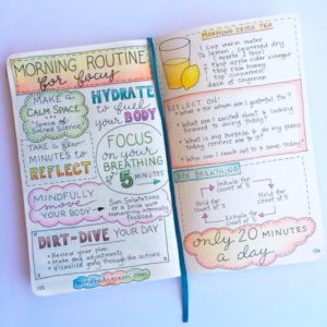A colourful, graphic page from a bullet journal outlining the user's morning routine